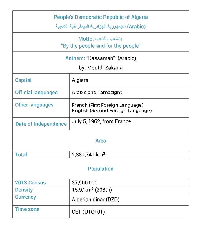 About-Algeria-2